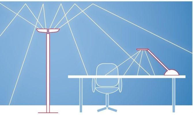 licht im b ro durch korrekte beleuchtung f rdern sie leistung und gesundheit. Black Bedroom Furniture Sets. Home Design Ideas